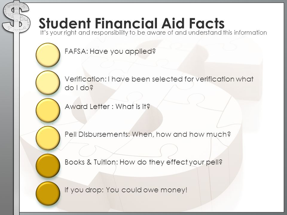 Student Financial Aid Facts