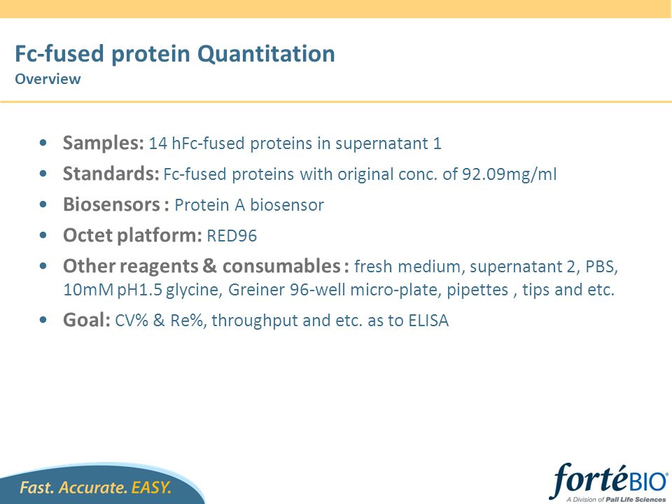Fc-fused protein Quantitation Overview