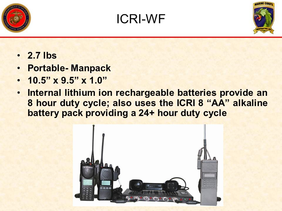 ICRI-WF 2.7 lbs Portable- Manpack 10.5 x 9.5 x 1.0