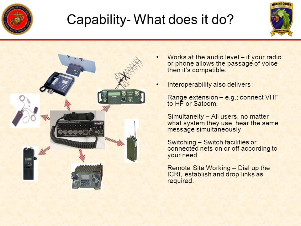 Capability- What does it do