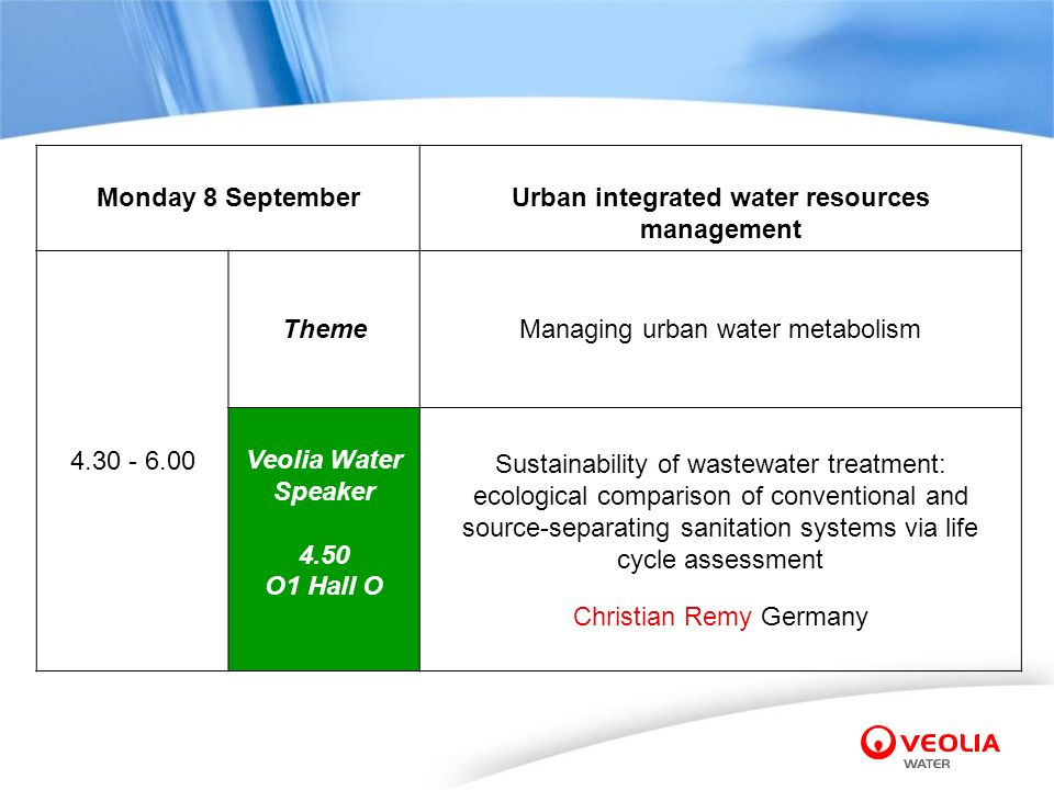 Urban integrated water resources management
