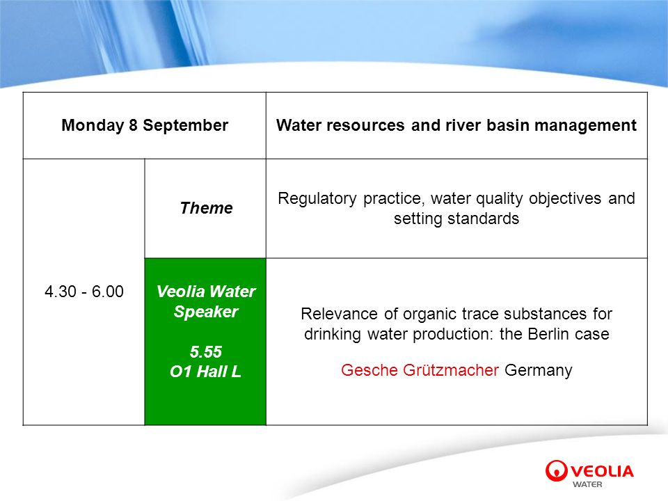 Water resources and river basin management