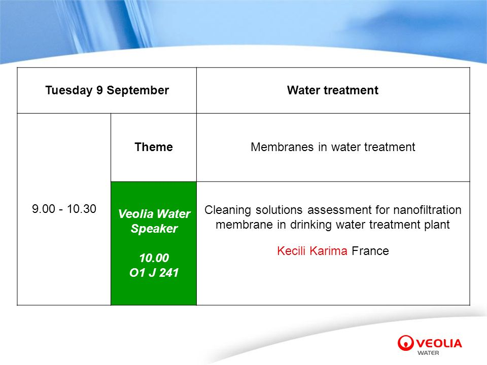 Membranes in water treatment
