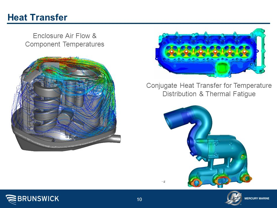 Heat Transfer Enclosure Air Flow & Component Temperatures