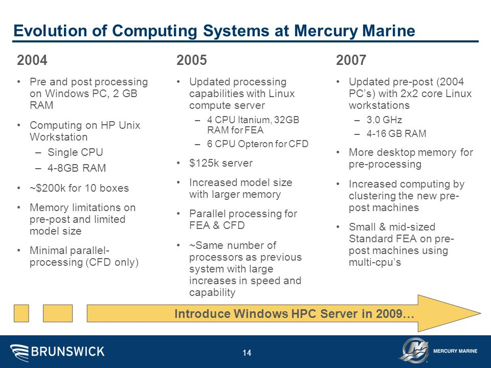 Evolution of Computing Systems at Mercury Marine