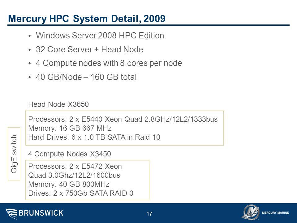 Mercury HPC System Detail, 2009