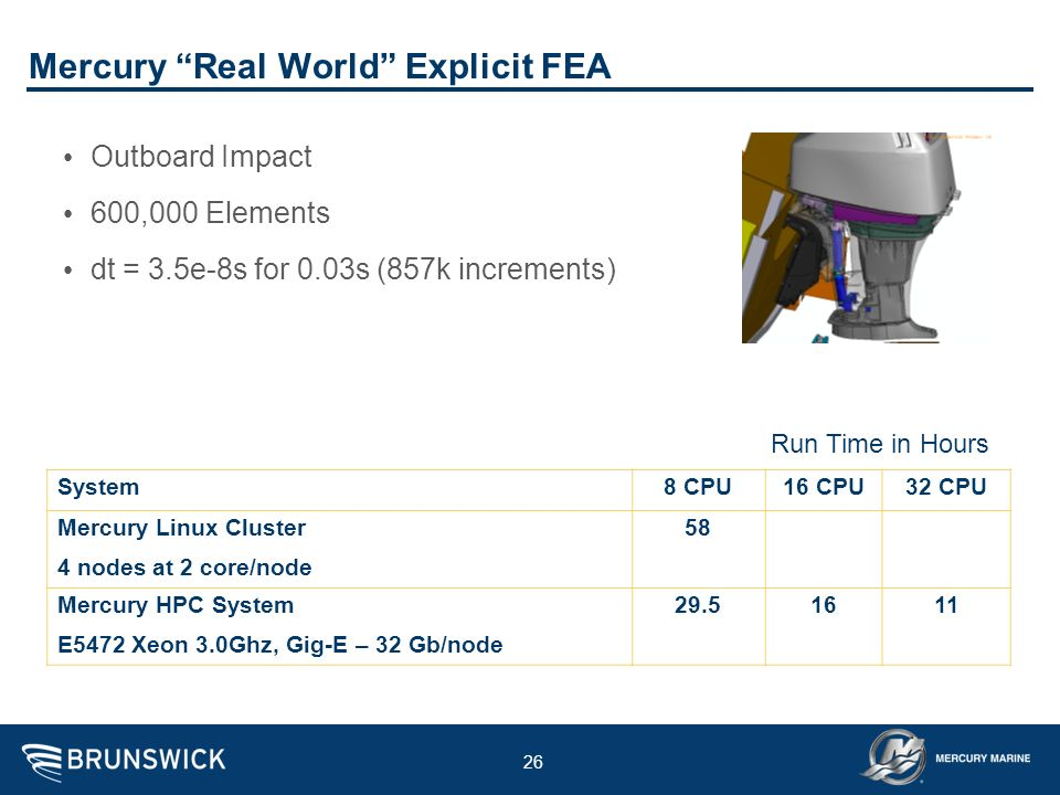Mercury Real World Explicit FEA
