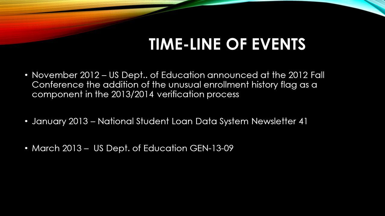 TIME-LINE OF EVENTS