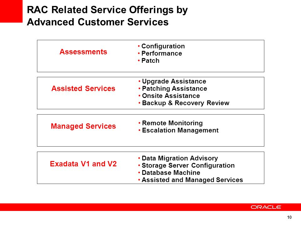 RAC Related Service Offerings by Advanced Customer Services