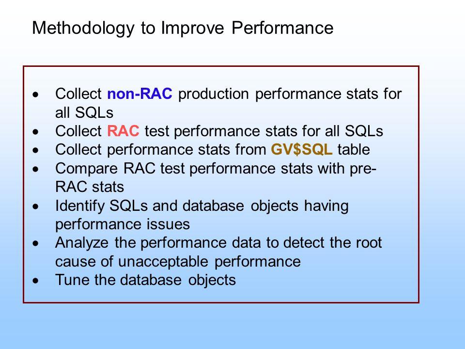 Methodology to Improve Performance