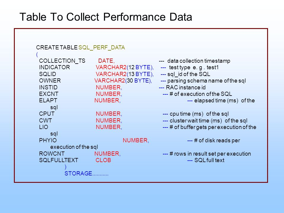 Table To Collect Performance Data