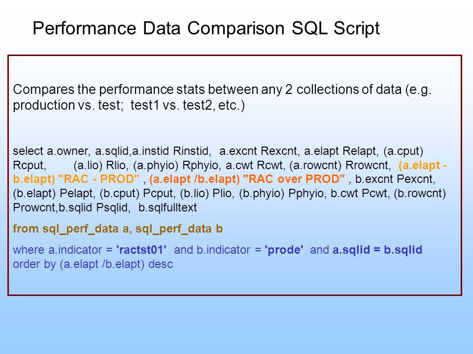 Performance Data Comparison SQL Script