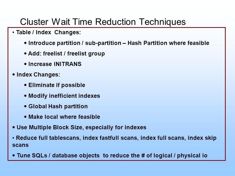 Cluster Wait Time Reduction Techniques