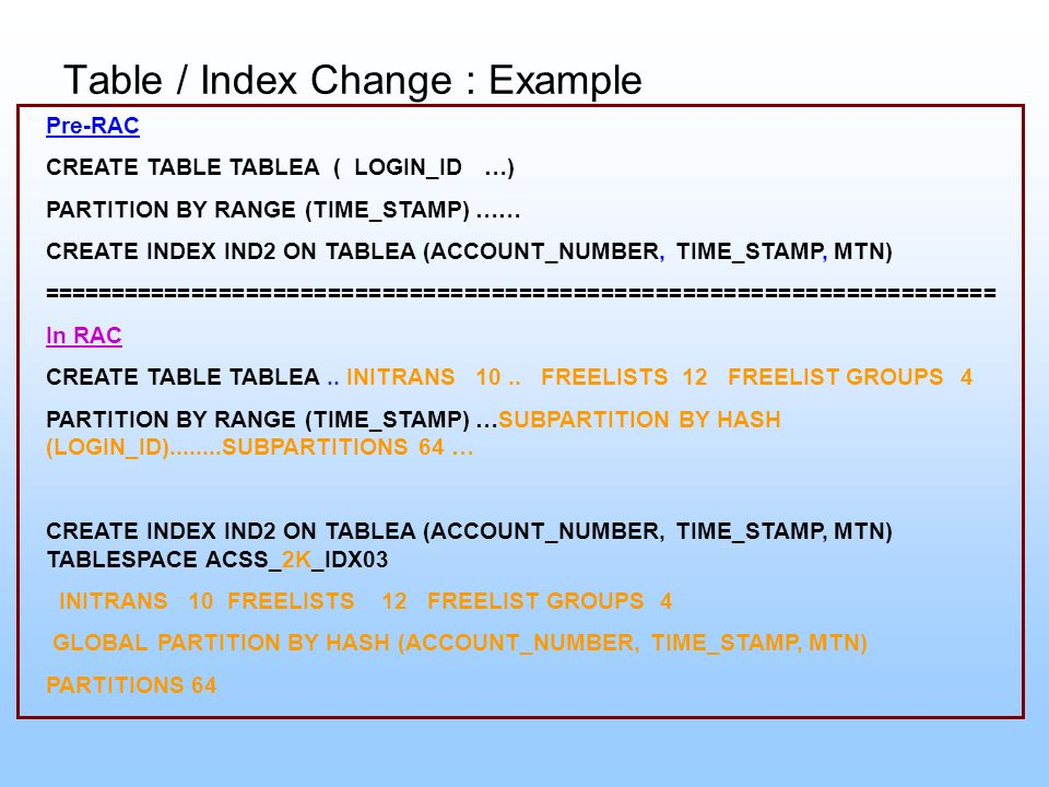 Table / Index Change : Example