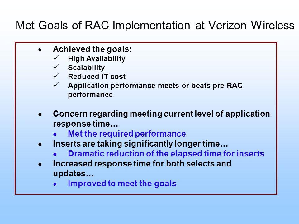 Met Goals of RAC Implementation at Verizon Wireless