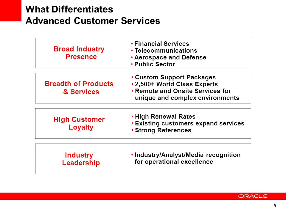 What Differentiates Advanced Customer Services