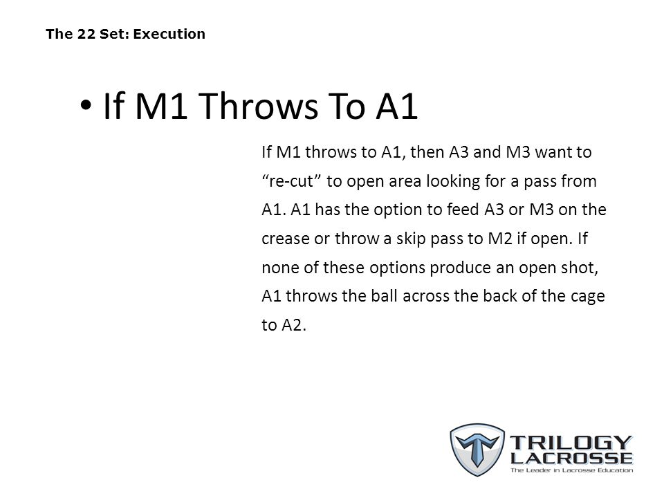 The 22 Set: Execution If M1 Throws To A1.