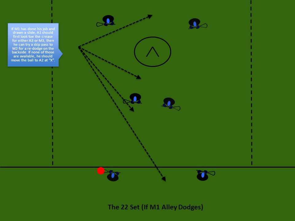The 22 Set (If M1 Alley Dodges)