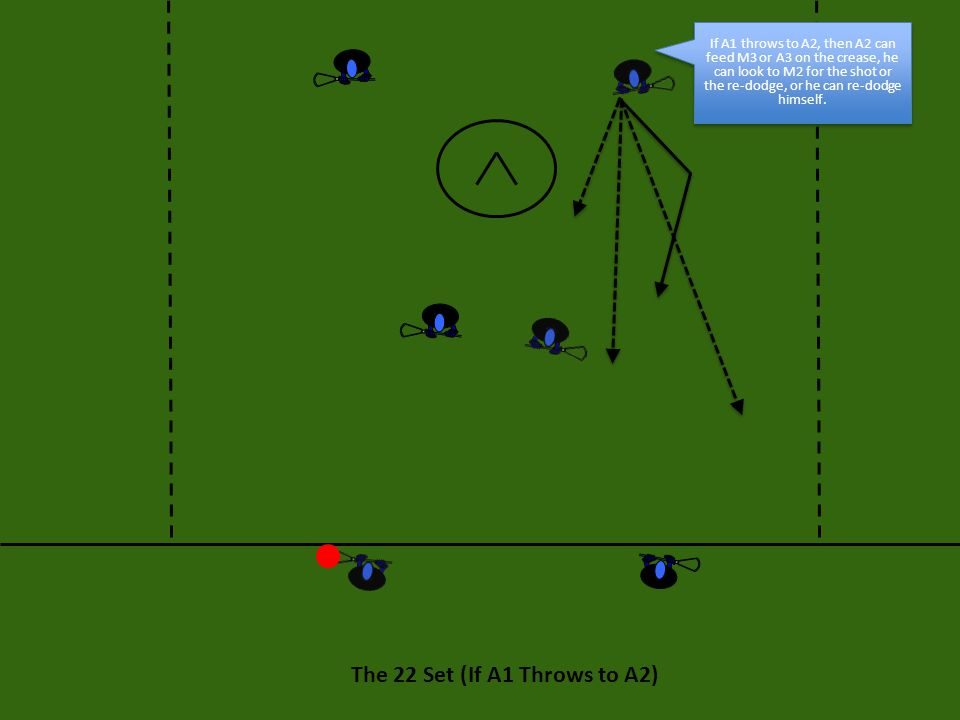 The 22 Set (If A1 Throws to A2)