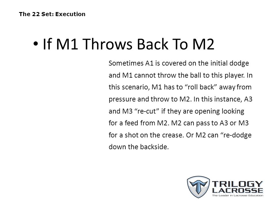 The 22 Set: Execution If M1 Throws Back To M2.
