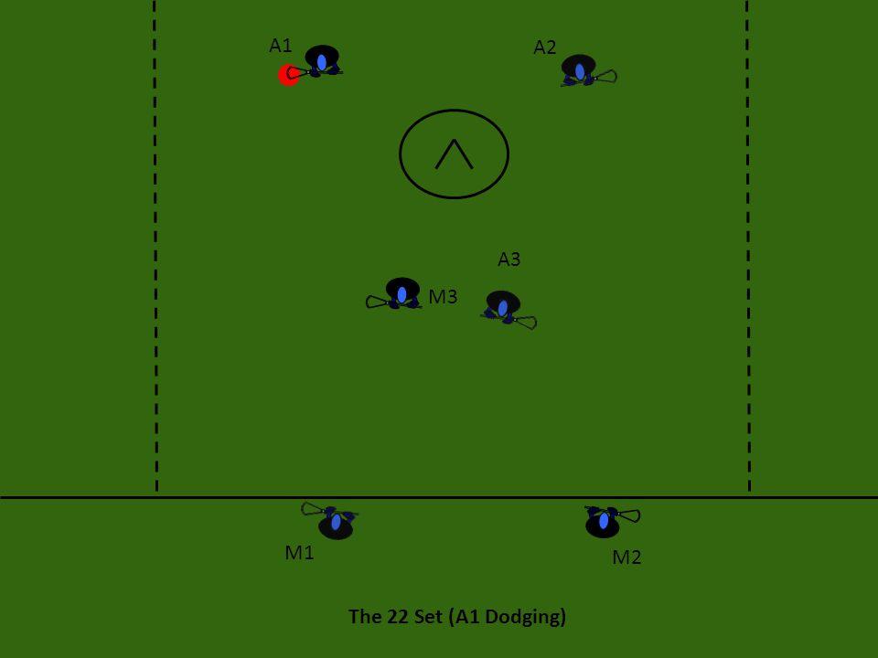 A1 A2 A3 M3 M1 M2 The 22 Set (A1 Dodging)