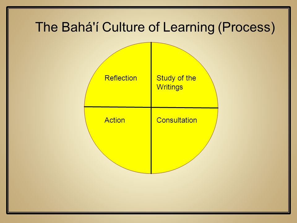 The Bahá í Culture of Learning (Process)