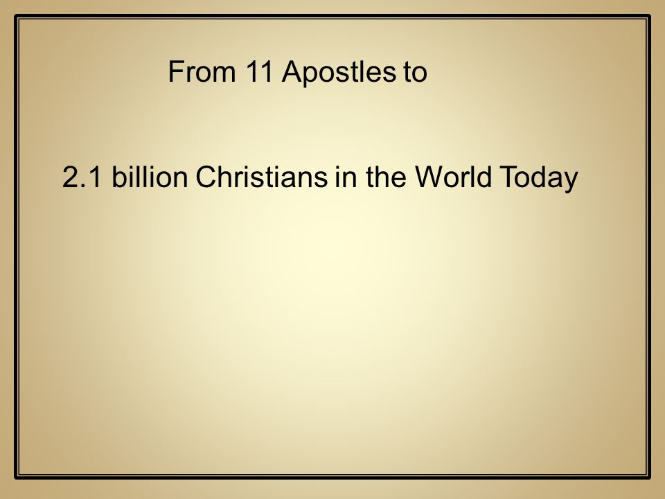 2.1 billion Christians in the World Today