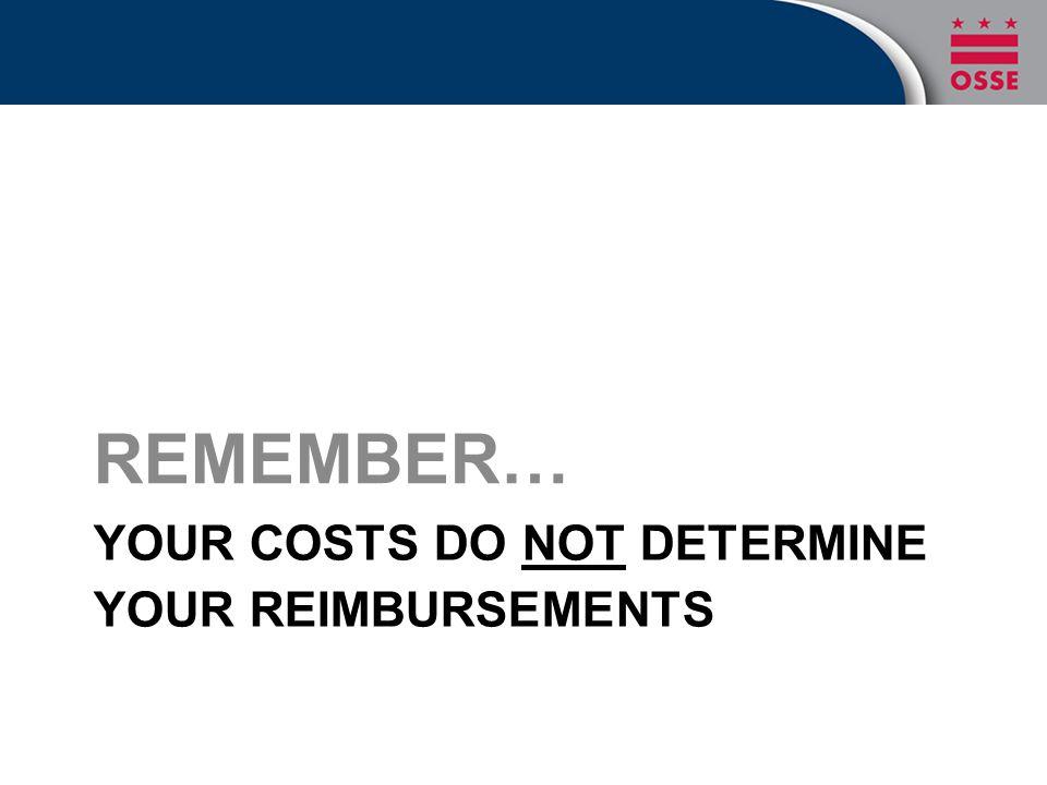 Your Costs do not determine your reimbursements