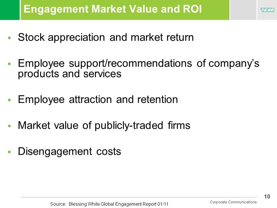 Engagement Market Value and ROI