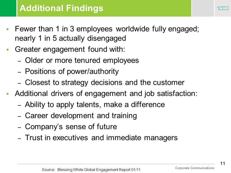 Additional Findings Fewer than 1 in 3 employees worldwide fully engaged; nearly 1 in 5 actually disengaged.