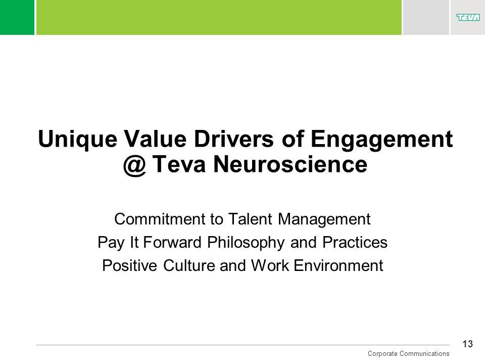 Unique Value Drivers of Engagement @ Teva Neuroscience