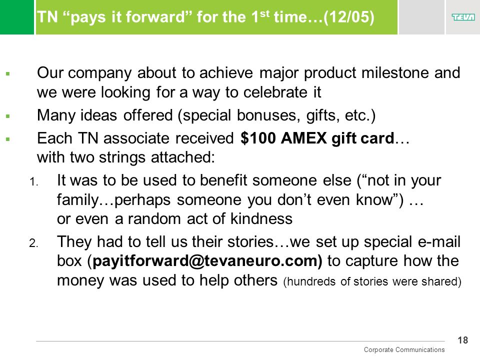 TN pays it forward for the 1st time…(12/05)
