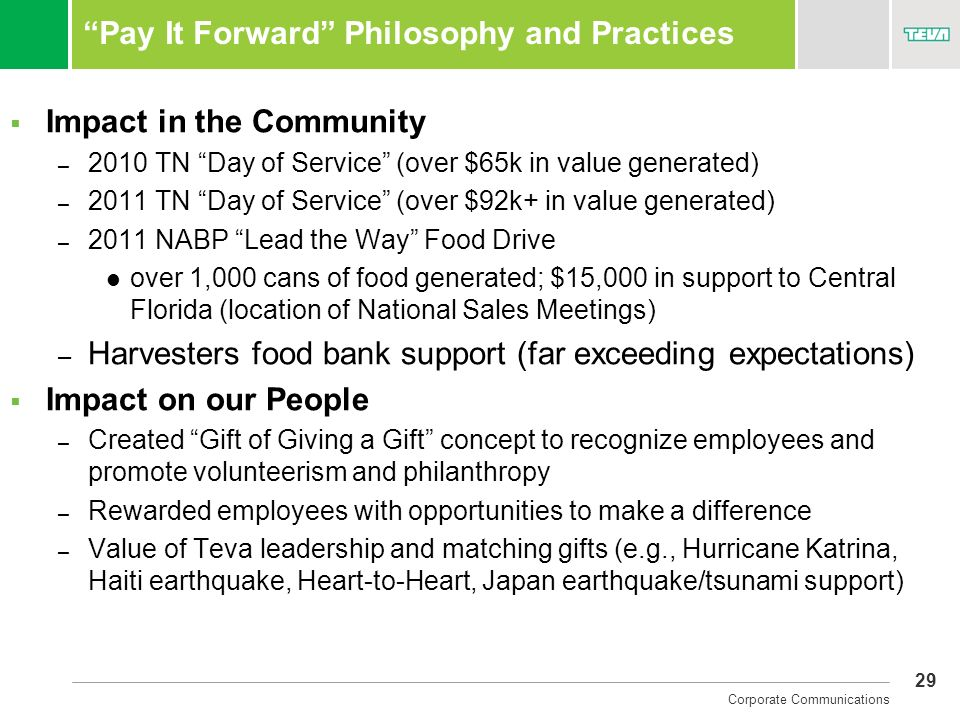 Pay It Forward Philosophy and Practices