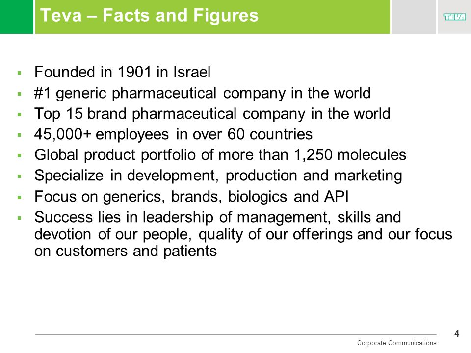 Teva – Facts and Figures