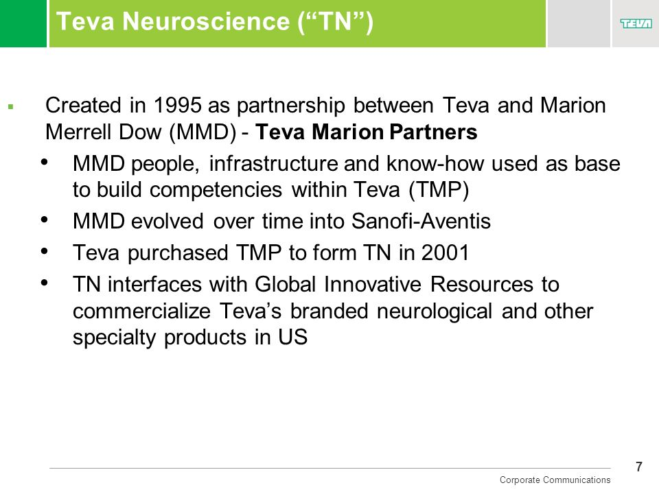 Teva Neuroscience ( TN )