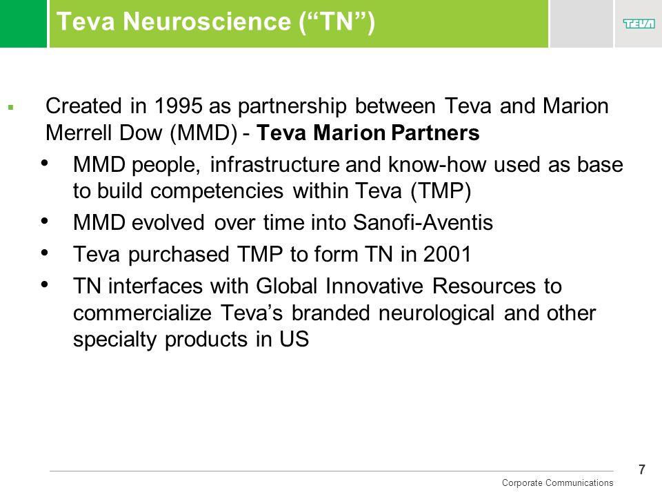 Teva Neuroscience ( TN )
