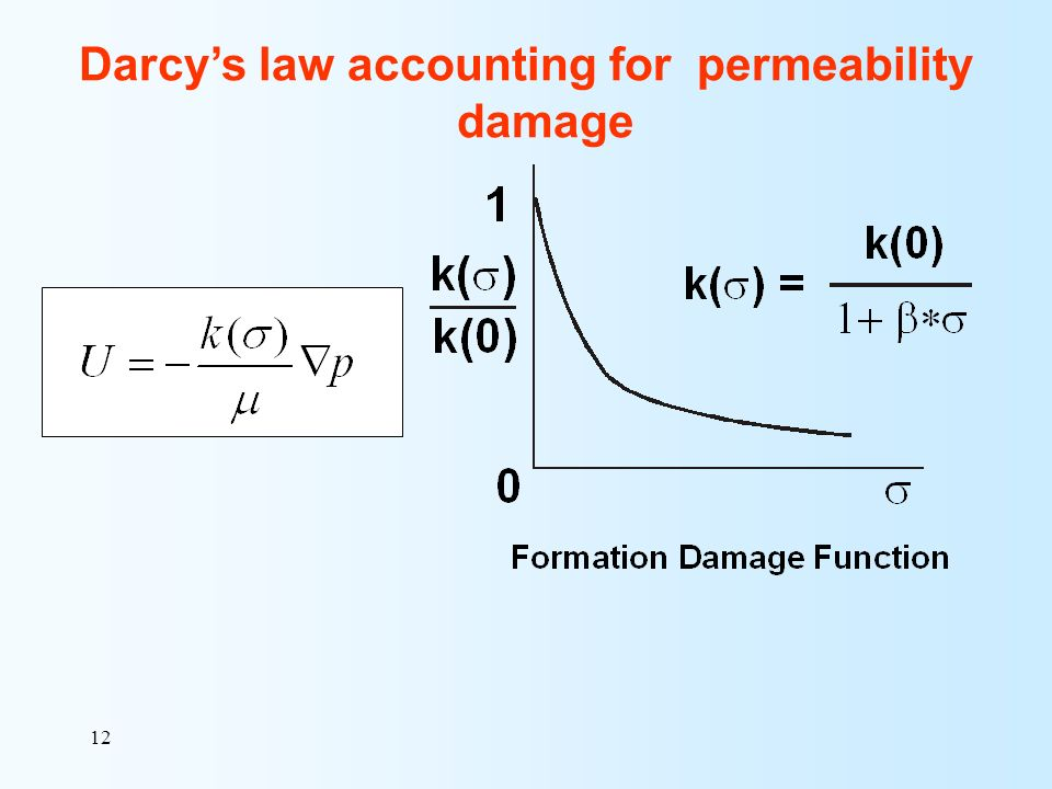 Darcy's law accounting for permeability damage