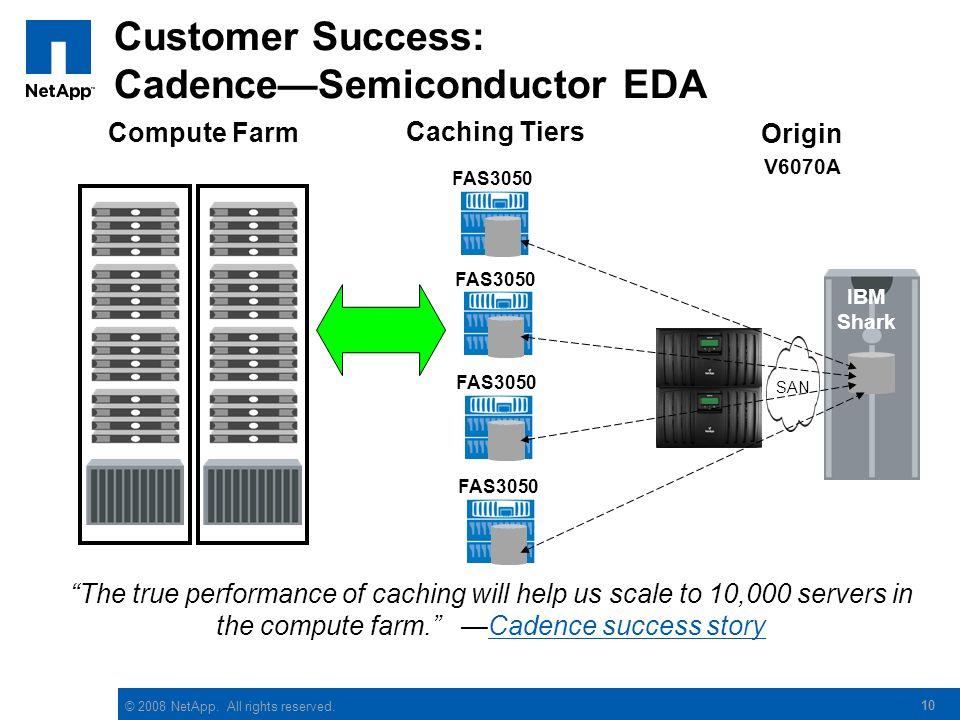 Customer Success: Cadence—Semiconductor EDA
