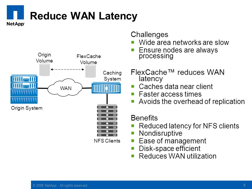 Reduce WAN Latency Challenges FlexCache™ reduces WAN latency Benefits