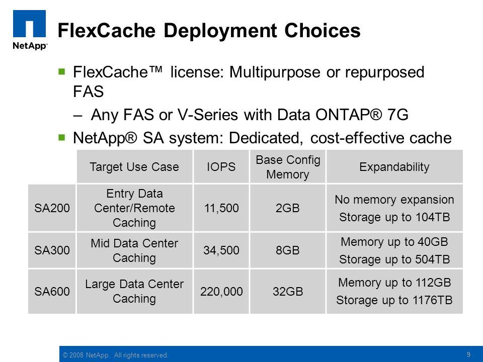 FlexCache Deployment Choices