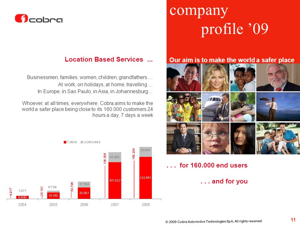 company profile '09 Location Based Services ...