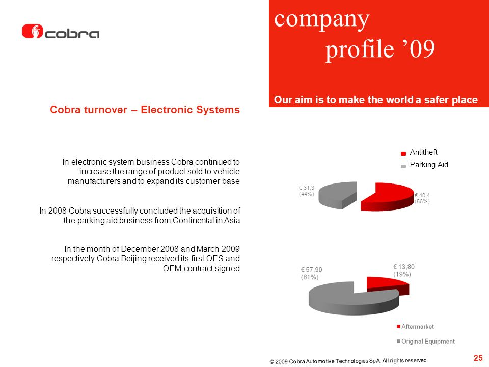 company profile '09 Cobra turnover – Electronic Systems