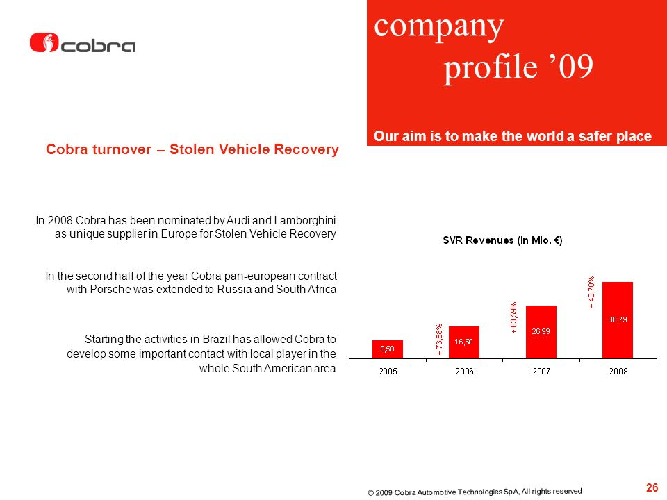 company profile '09 Cobra turnover – Stolen Vehicle Recovery