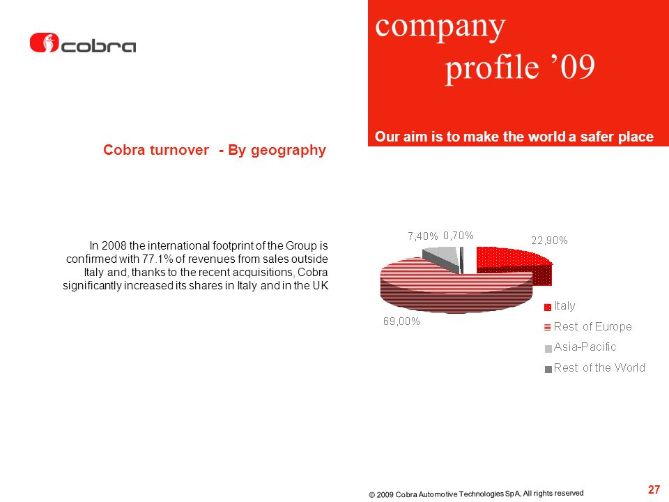 company profile '09 Cobra turnover - By geography