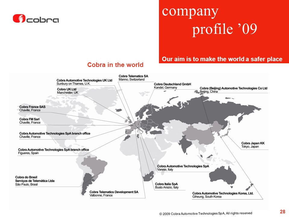 company profile '09 Cobra in the world