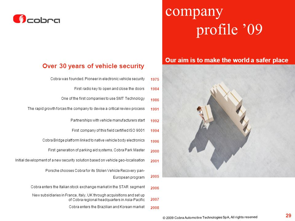 company profile '09 Over 30 years of vehicle security