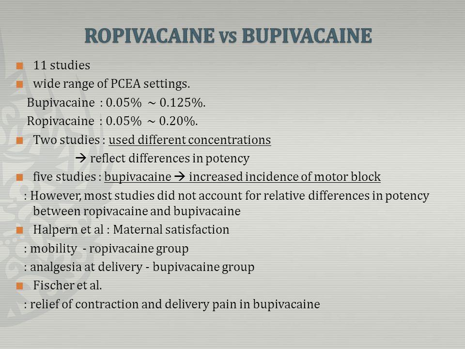 ROPIVACAINE VS BUPIVACAINE