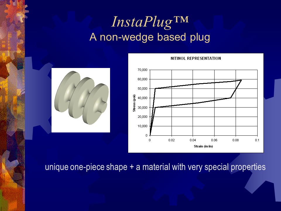 InstaPlug™ A non-wedge based plug