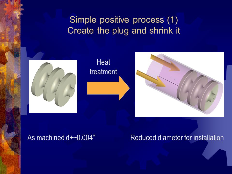 Simple positive process (1) Create the plug and shrink it