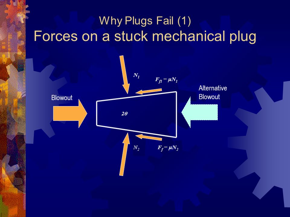 Why Plugs Fail (1) Forces on a stuck mechanical plug
